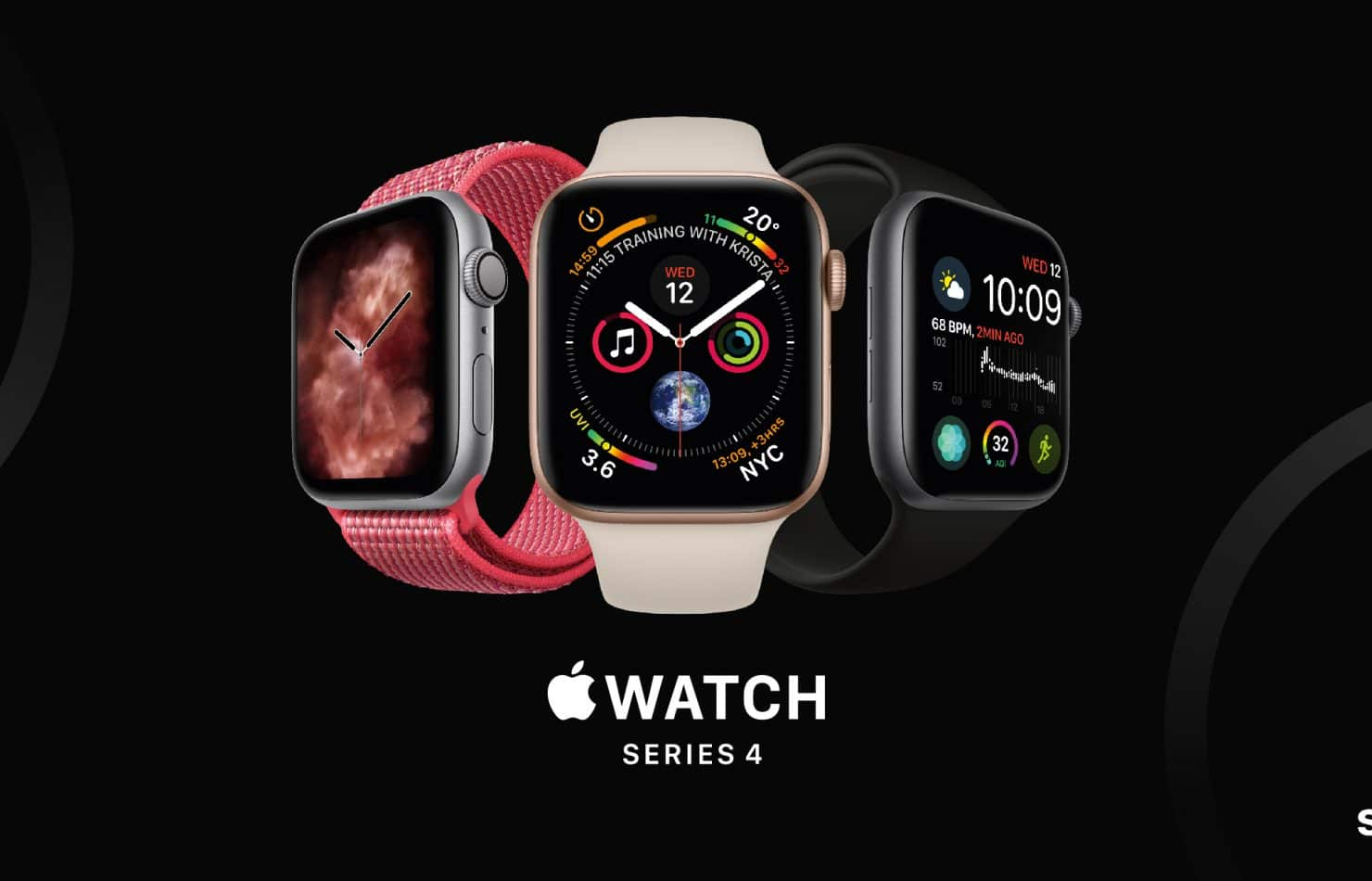 The new Apple Watch Series 4