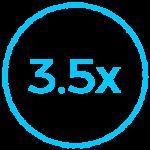 3.5x M1 Business Stat